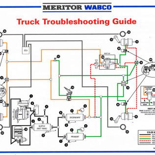 Truck Troubleshooting Guide